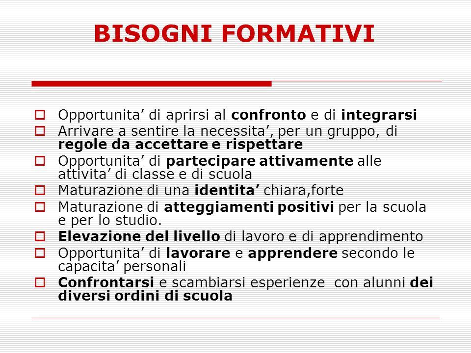 BISOGNI FORMATIVI Opportunita' di aprirsi al confronto e di integrarsi