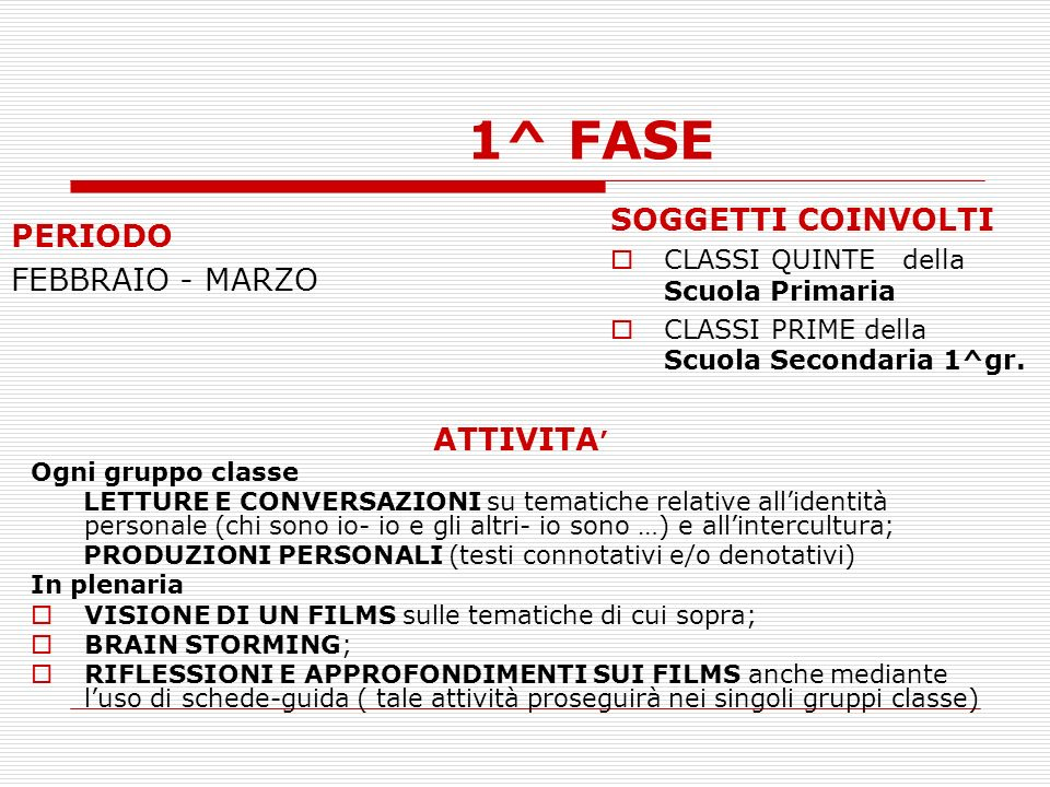 1^ FASE SOGGETTI COINVOLTI PERIODO FEBBRAIO - MARZO ATTIVITA'