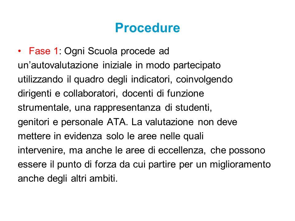 Procedure Fase 1: Ogni Scuola procede ad