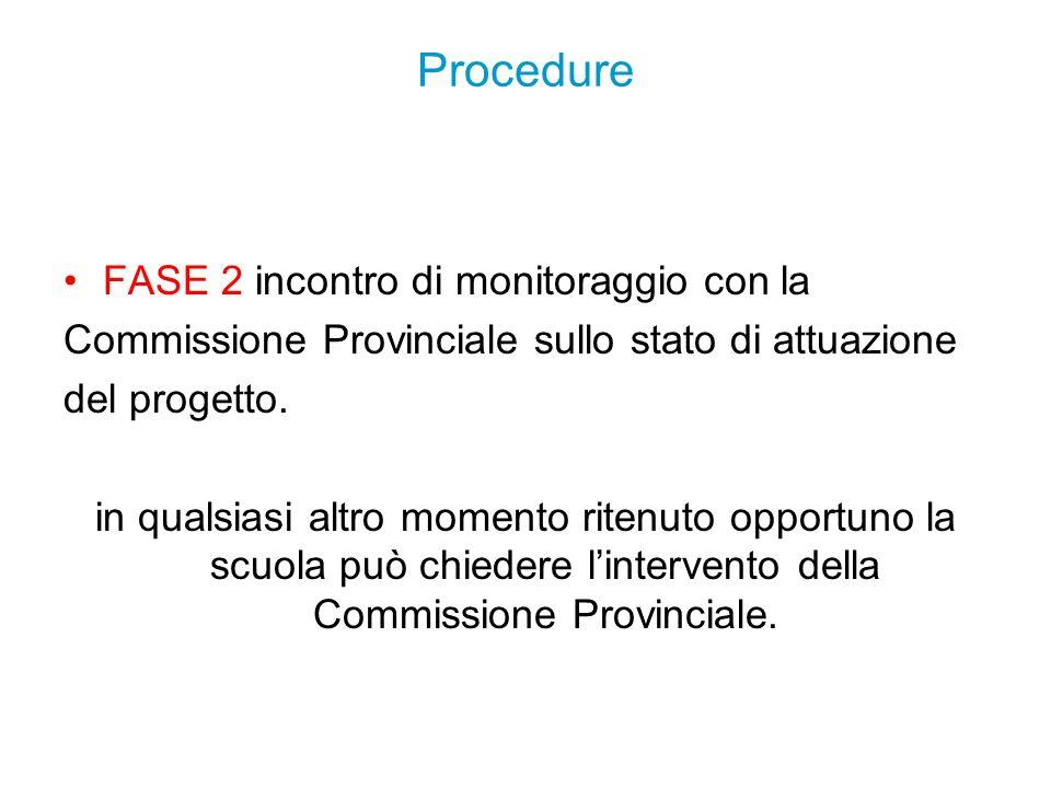 Procedure FASE 2 incontro di monitoraggio con la