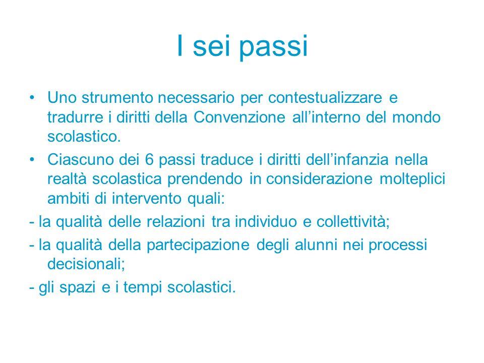 I sei passi Uno strumento necessario per contestualizzare e tradurre i diritti della Convenzione all'interno del mondo scolastico.