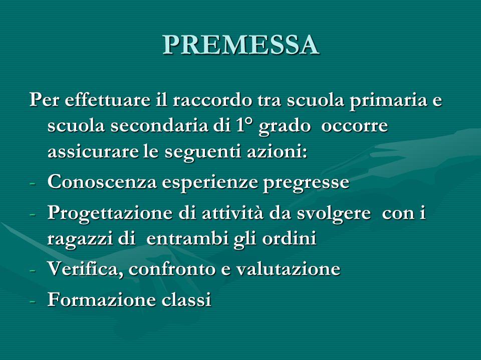 PREMESSA Per effettuare il raccordo tra scuola primaria e scuola secondaria di 1° grado occorre assicurare le seguenti azioni:
