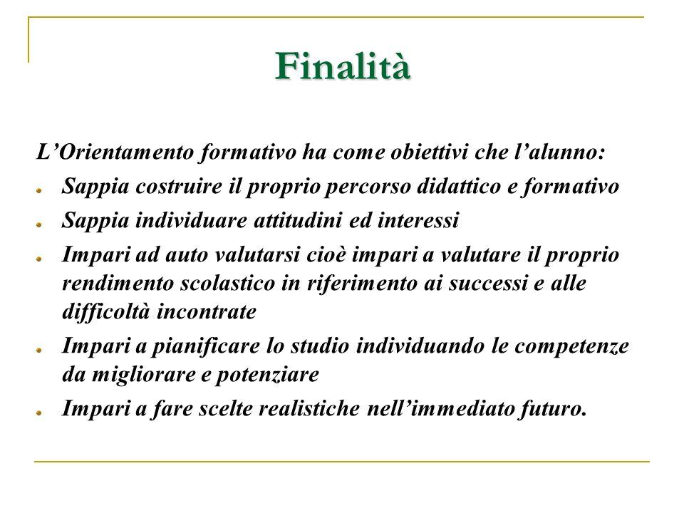 Finalità L'Orientamento formativo ha come obiettivi che l'alunno: