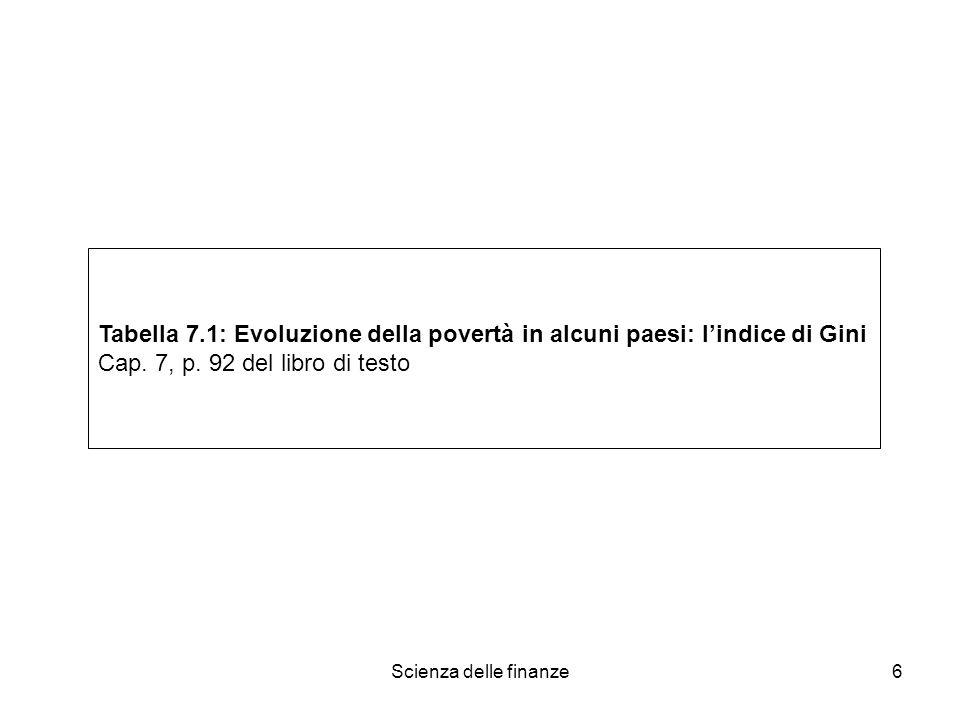 Tabella 7.1: Evoluzione della povertà in alcuni paesi: l'indice di Gini