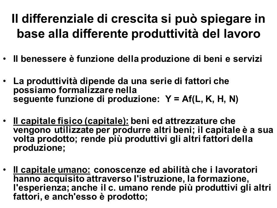 Il differenziale di crescita si può spiegare in base alla differente produttività del lavoro