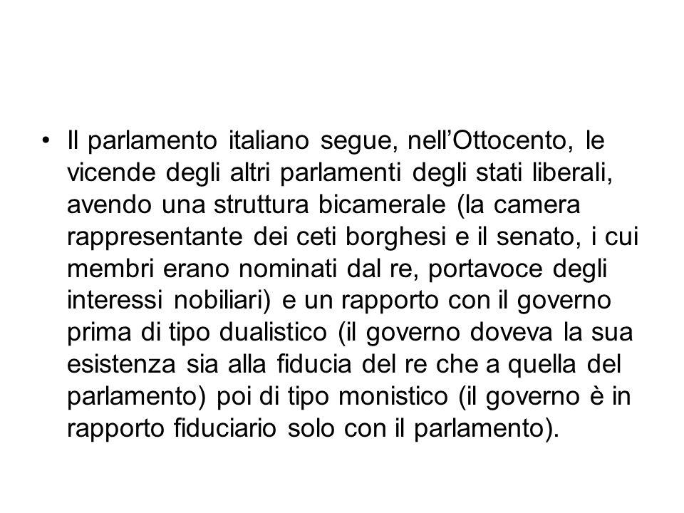 Parlamento ppt scaricare for Struttura del parlamento