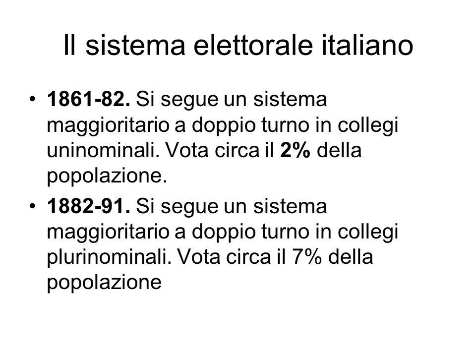 Il sistema elettorale italiano