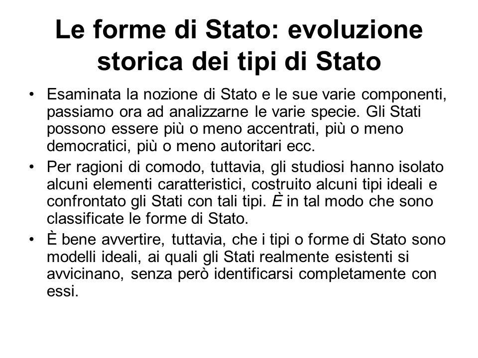 Le forme di Stato: evoluzione storica dei tipi di Stato