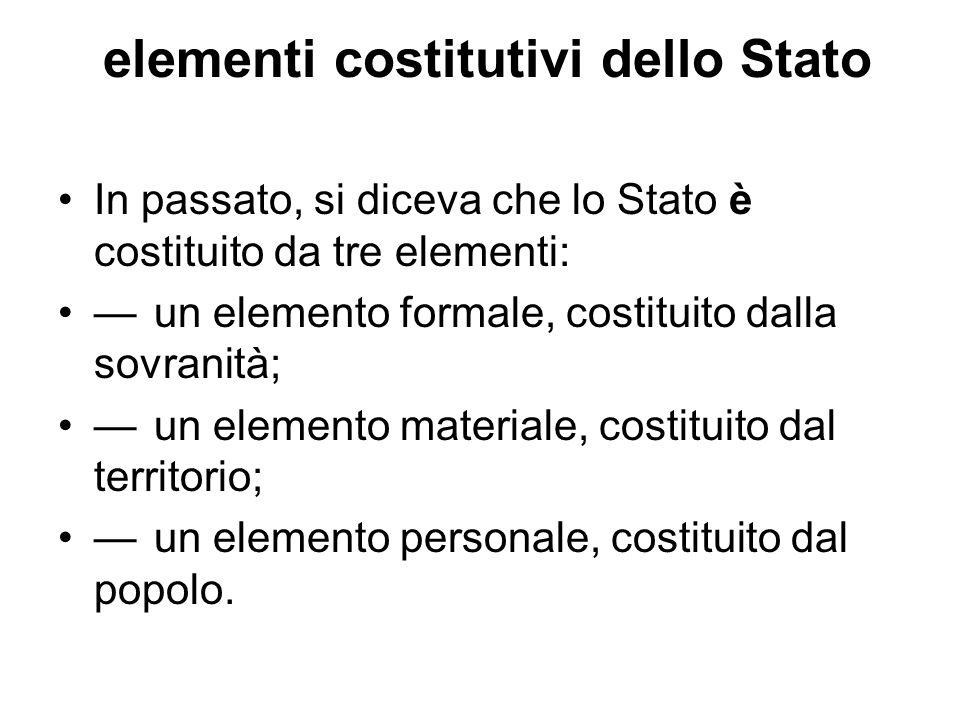 elementi costitutivi dello Stato