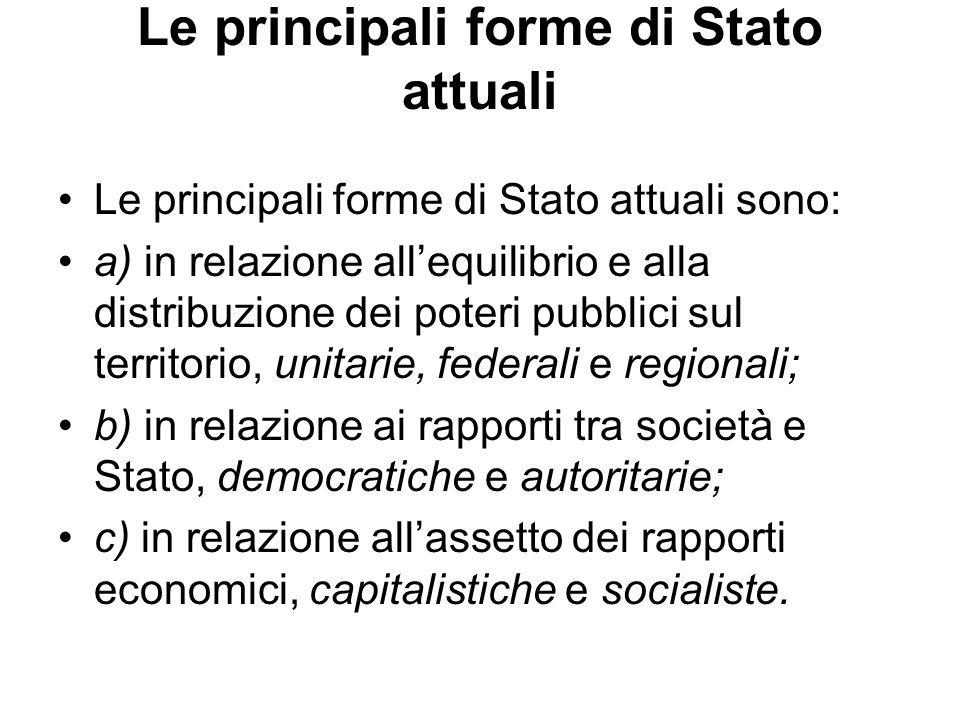 Le principali forme di Stato attuali