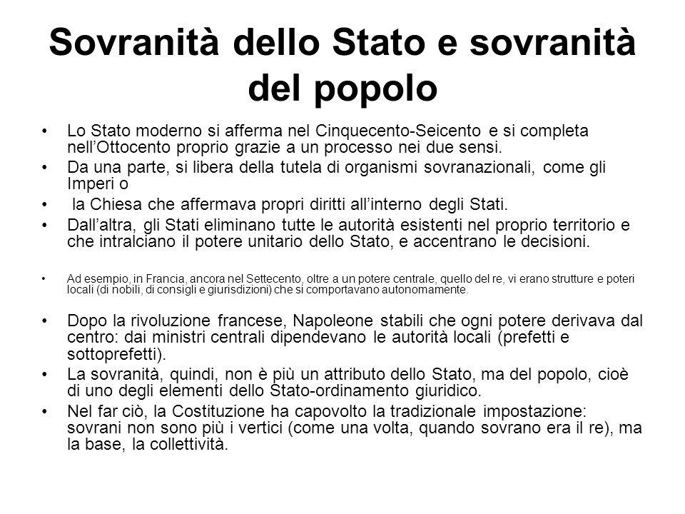 Sovranità dello Stato e sovranità del popolo