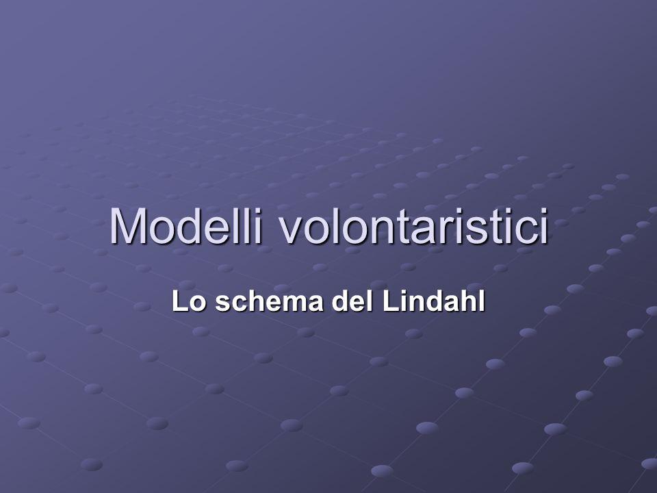 Modelli volontaristici