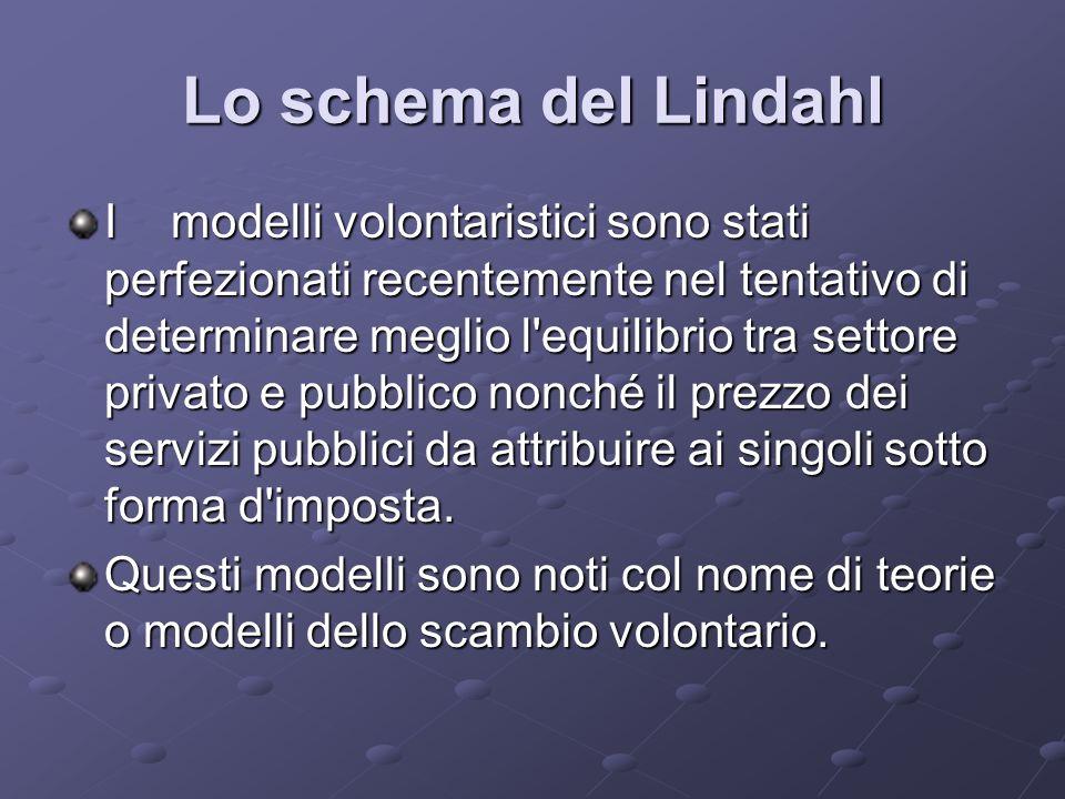 Lo schema del Lindahl