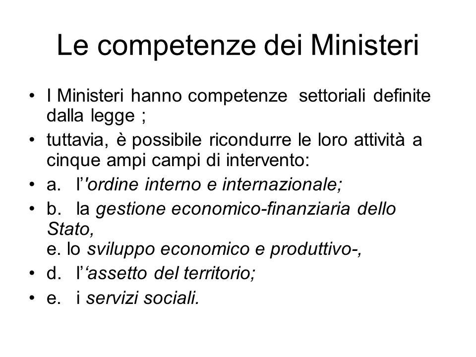 Le competenze dei Ministeri