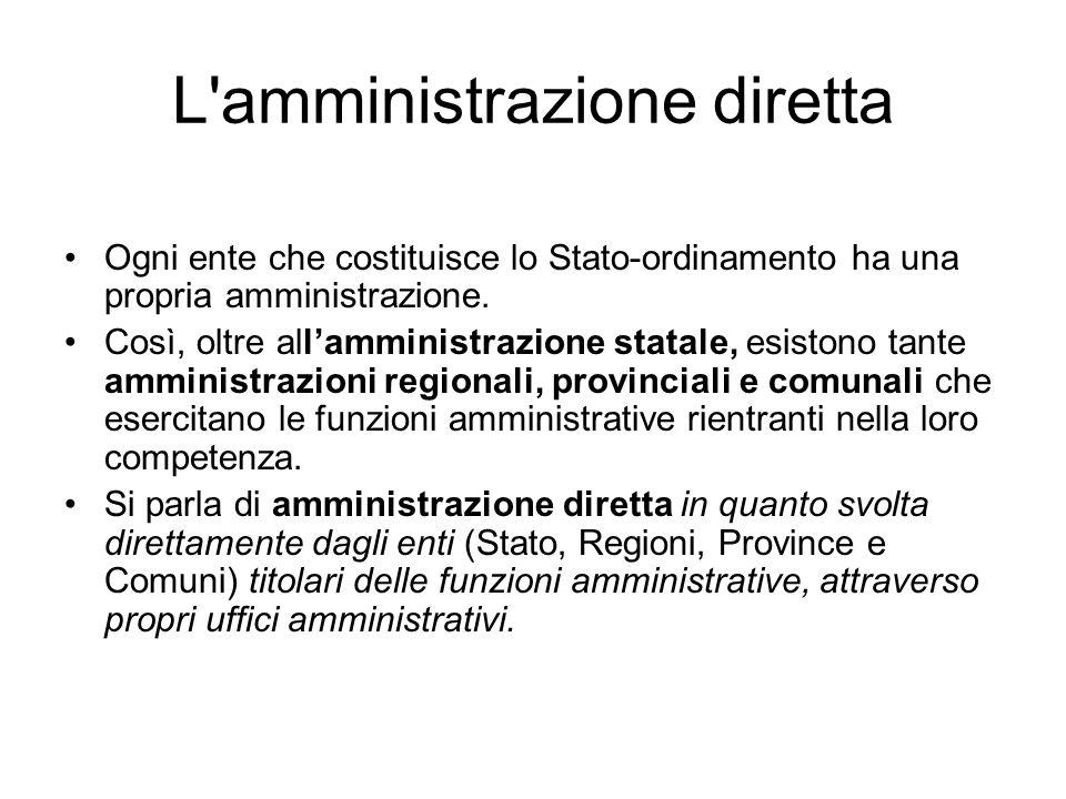 L amministrazione diretta