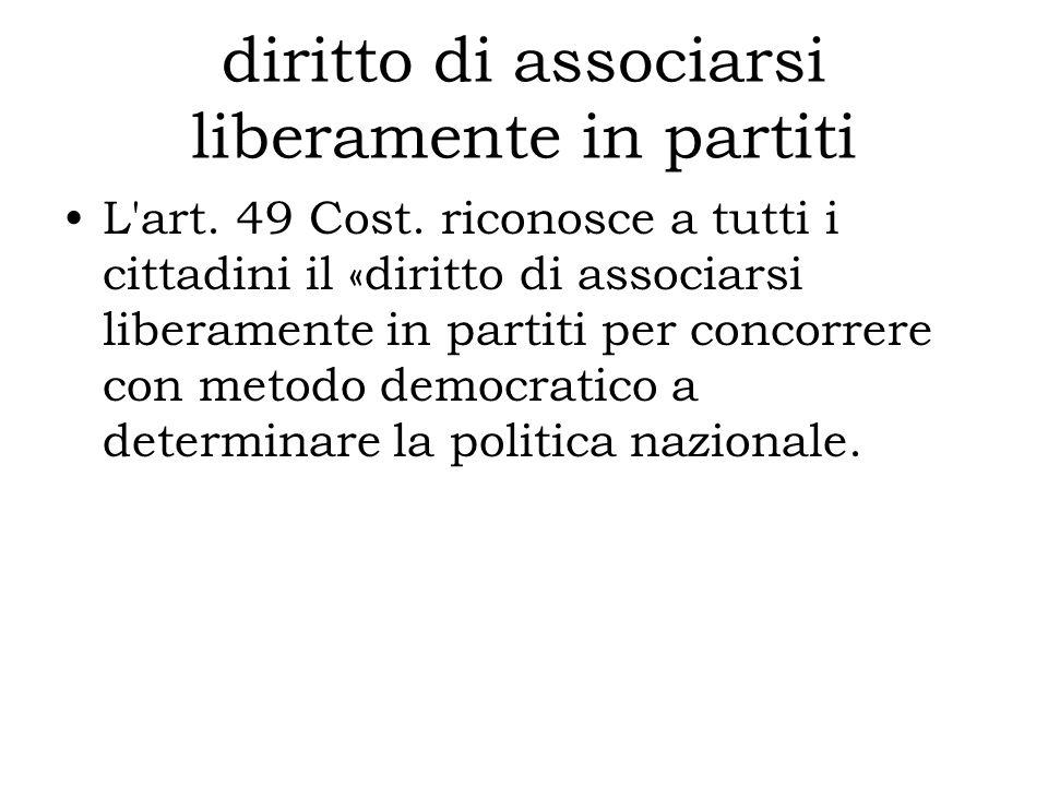 diritto di associarsi liberamente in partiti