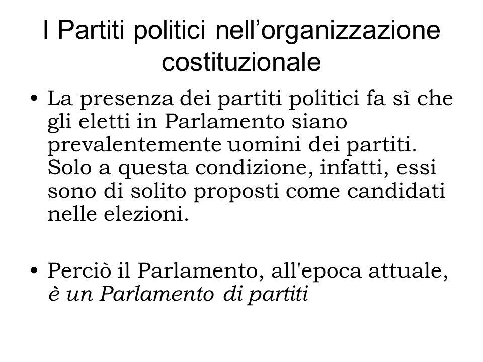 I Partiti politici nell'organizzazione costituzionale