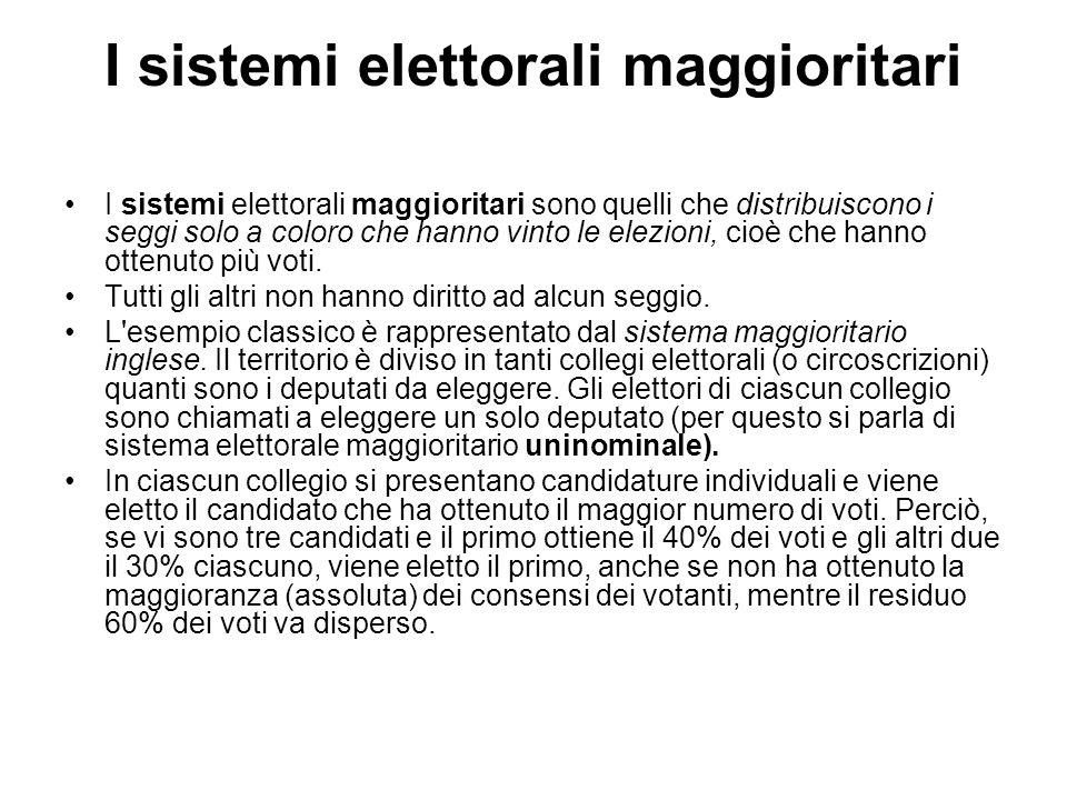 I sistemi elettorali maggioritari