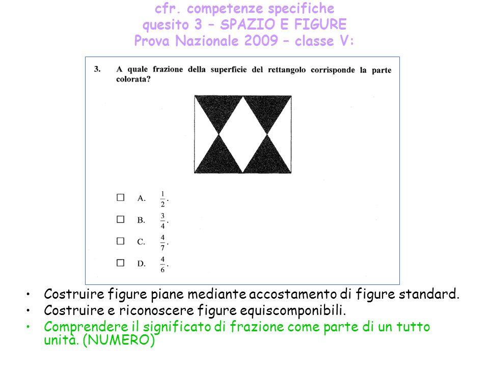 cfr. competenze specifiche quesito 3 – SPAZIO E FIGURE Prova Nazionale 2009 – classe V:
