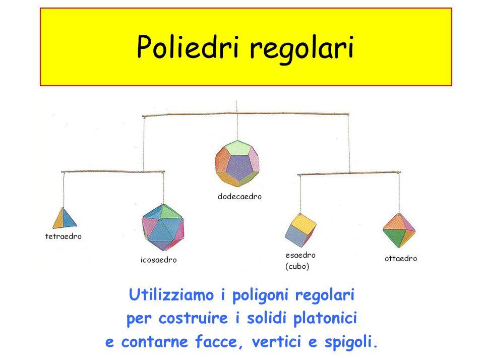 Poliedri regolari Utilizziamo i poligoni regolari