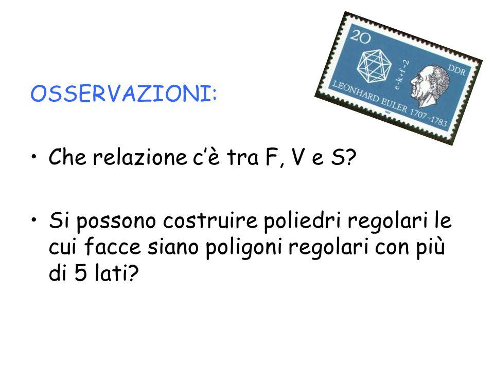 OSSERVAZIONI: Che relazione c'è tra F, V e S.