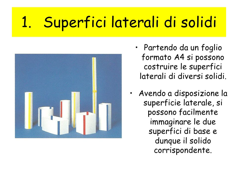 Superfici laterali di solidi