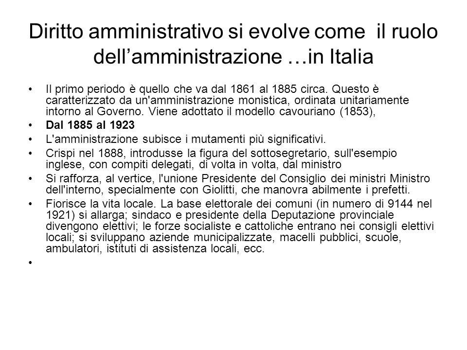 Diritto amministrativo si evolve come il ruolo dell'amministrazione …in Italia
