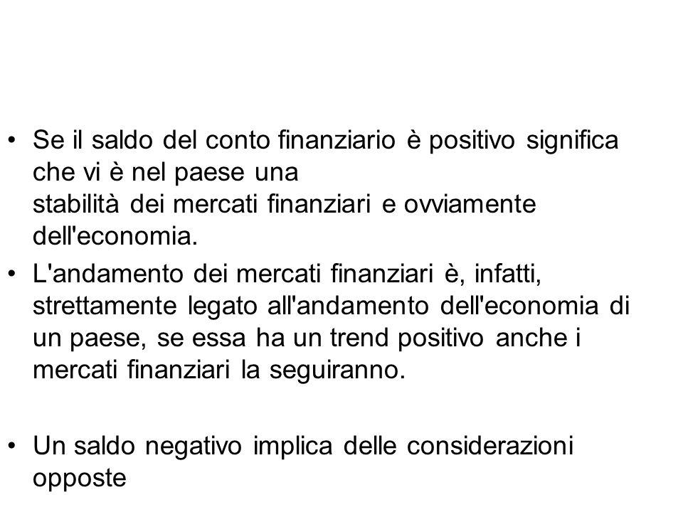 Se il saldo del conto finanziario è positivo significa che vi è nel paese una stabilità dei mercati finanziari e ovviamente dell economia.