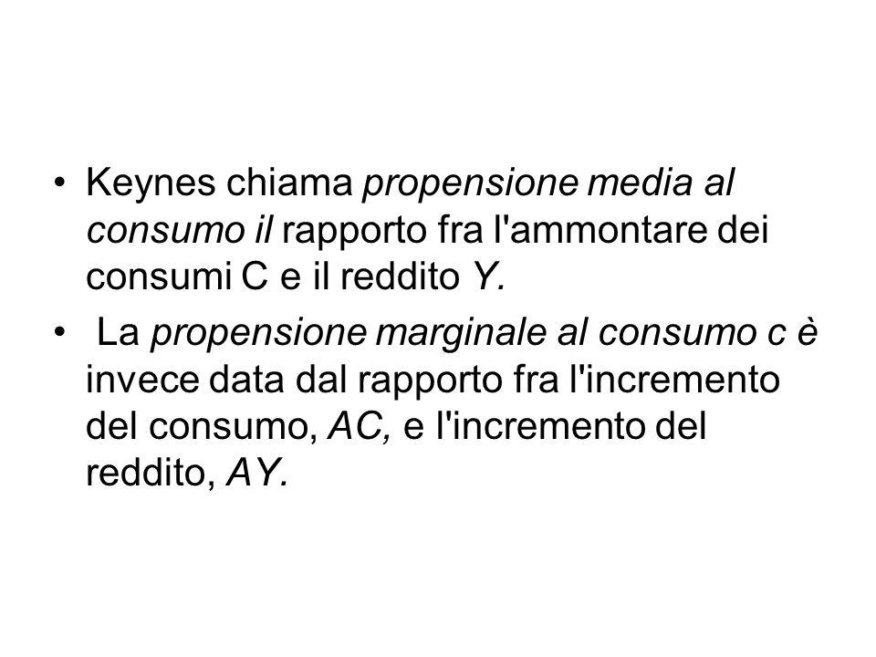 Keynes chiama propensione media al consumo il rapporto fra l ammontare dei consumi C e il reddito Y.