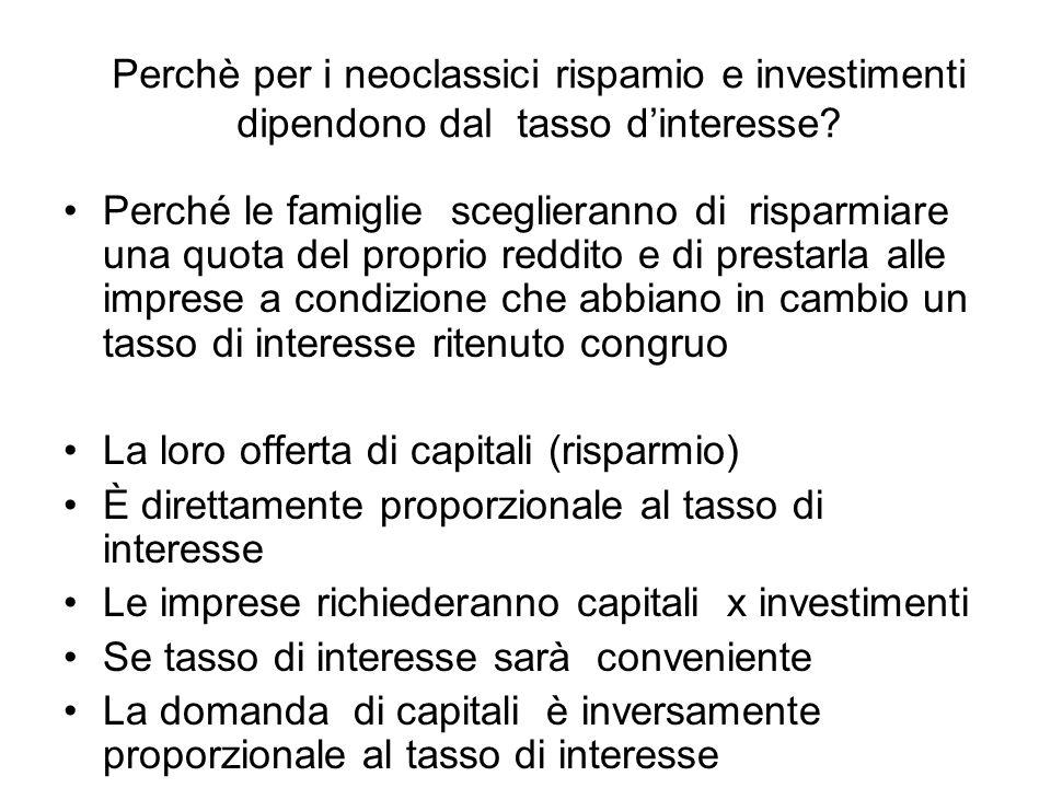 Perchè per i neoclassici rispamio e investimenti dipendono dal tasso d'interesse