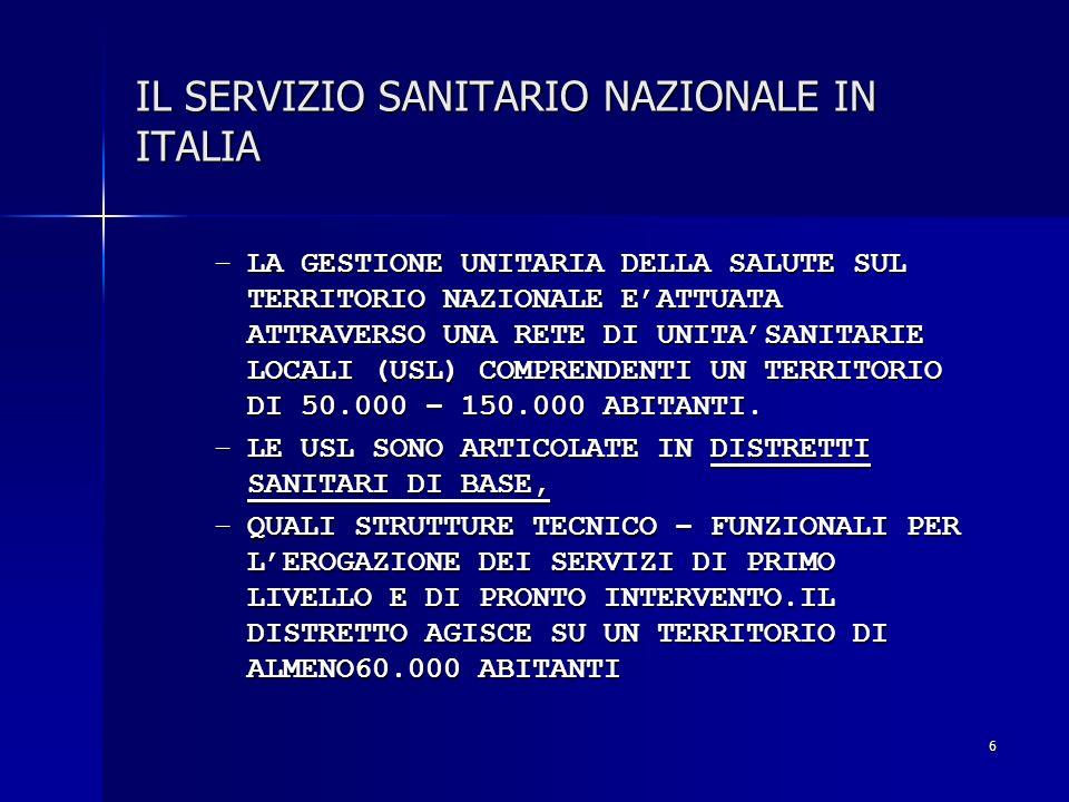 IL SERVIZIO SANITARIO NAZIONALE IN ITALIA