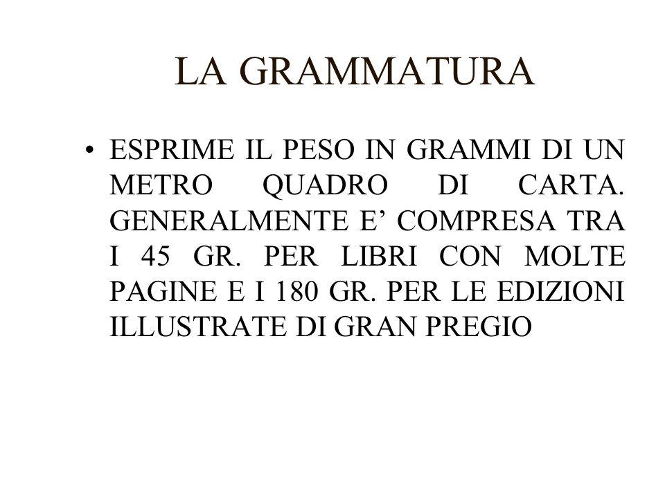 LA GRAMMATURA