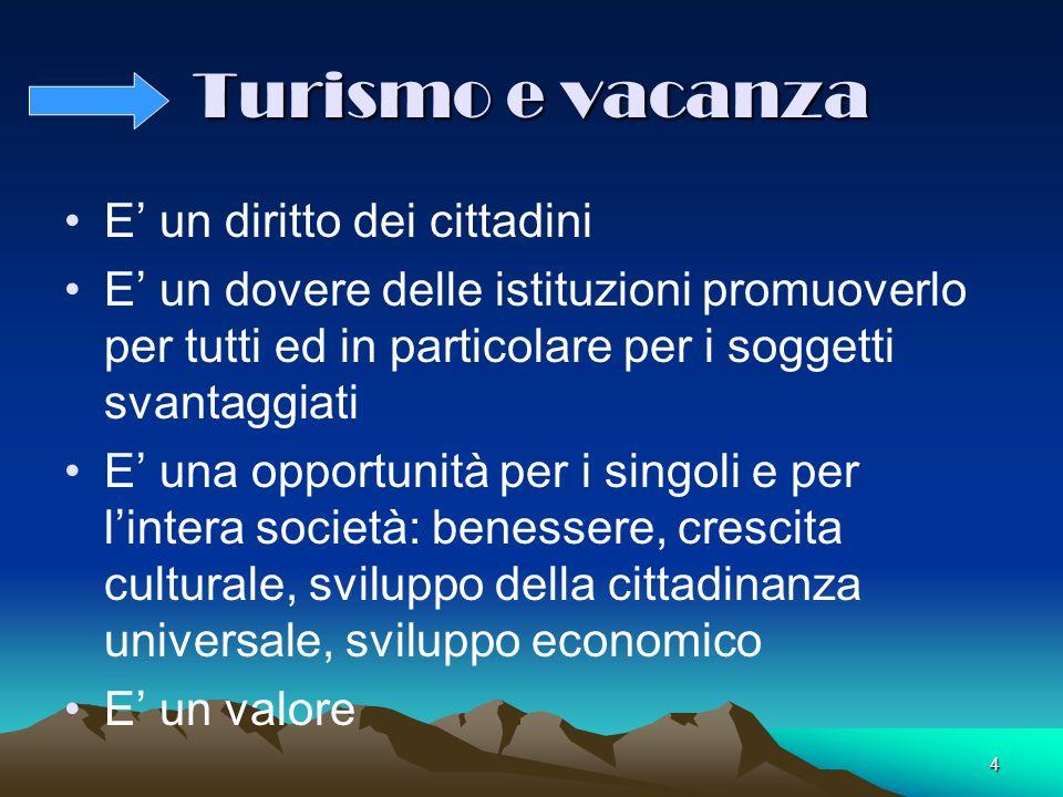 Turismo e vacanza E' un diritto dei cittadini
