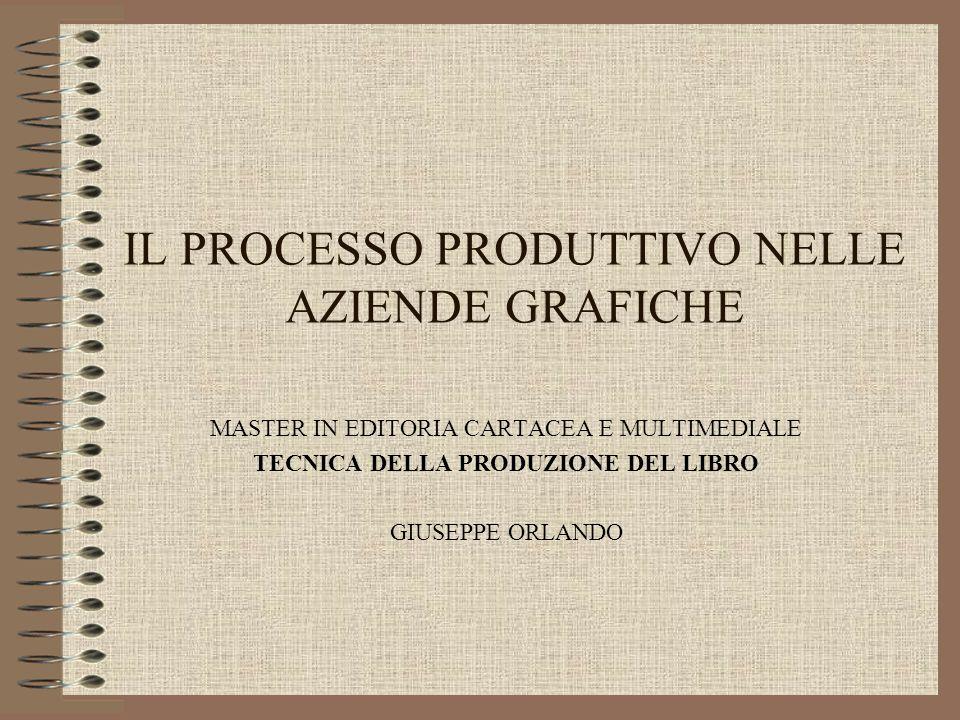 IL PROCESSO PRODUTTIVO NELLE AZIENDE GRAFICHE