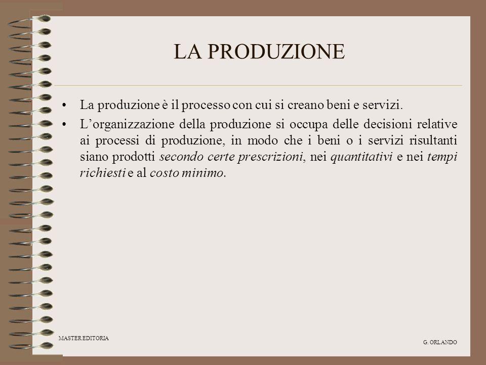 LA PRODUZIONE La produzione è il processo con cui si creano beni e servizi.