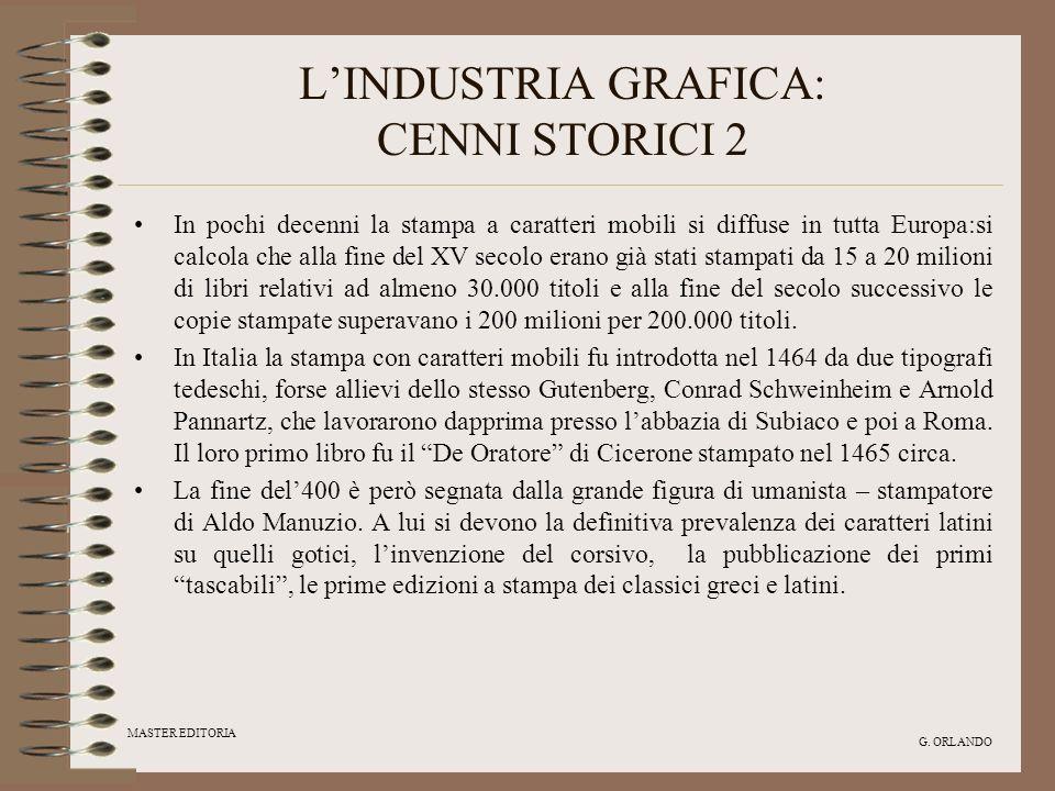 L'INDUSTRIA GRAFICA: CENNI STORICI 2