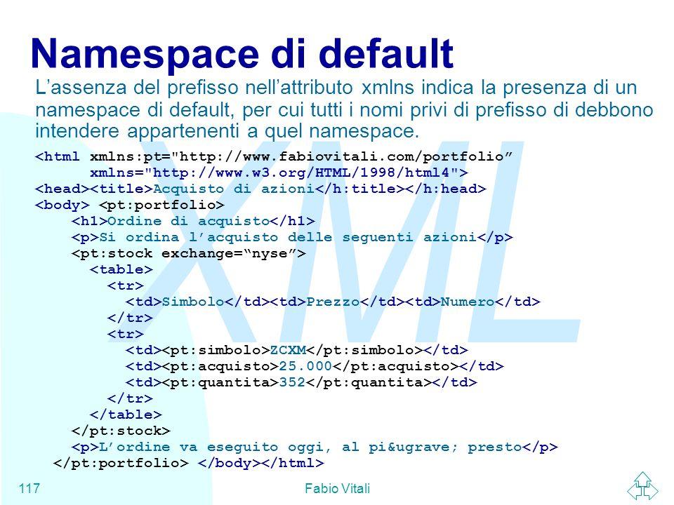 Namespace di default
