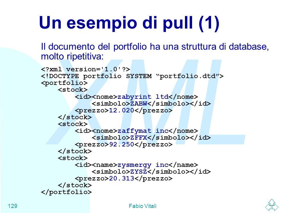 Un esempio di pull (1) Il documento del portfolio ha una struttura di database, molto ripetitiva: