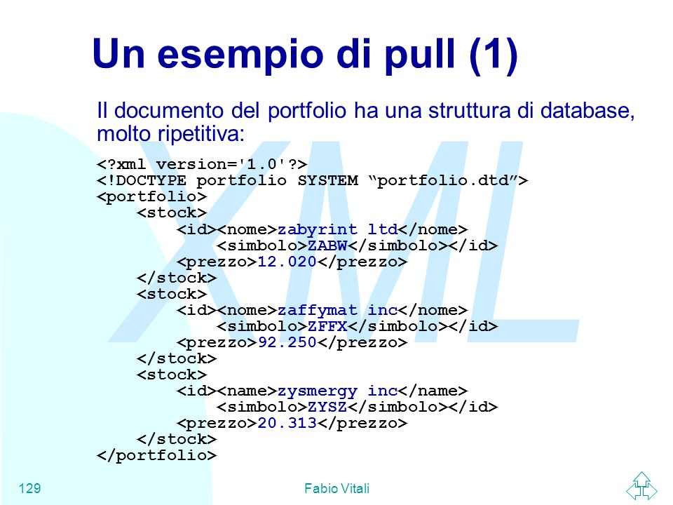Un esempio di pull (1)Il documento del portfolio ha una struttura di database, molto ripetitiva: