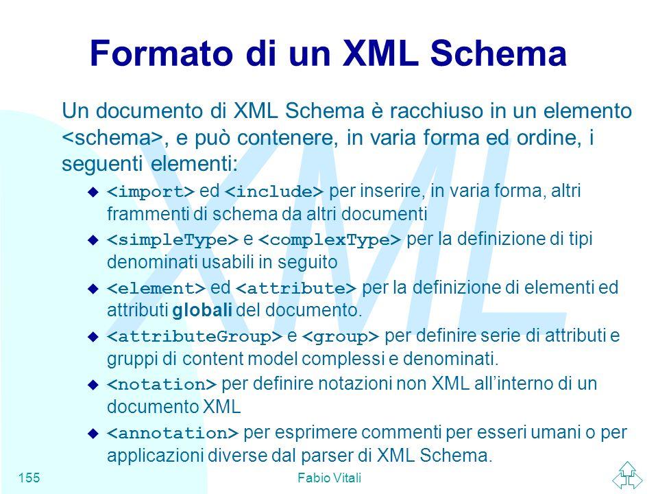 Formato di un XML Schema