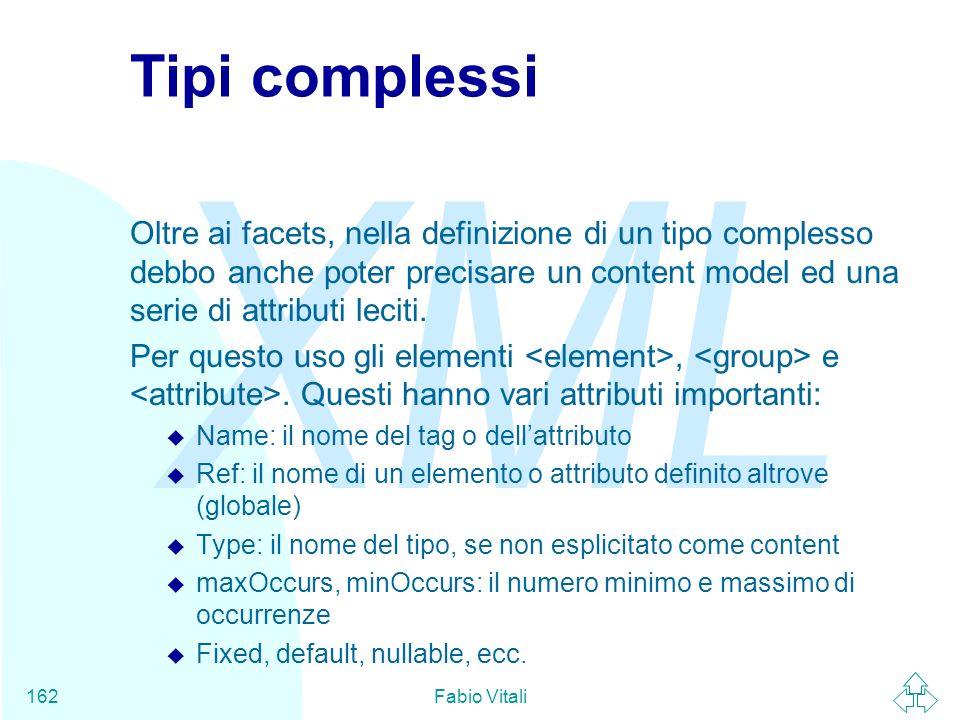 Tipi complessiOltre ai facets, nella definizione di un tipo complesso debbo anche poter precisare un content model ed una serie di attributi leciti.