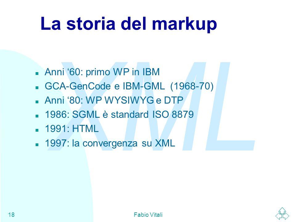 La storia del markup Anni '60: primo WP in IBM