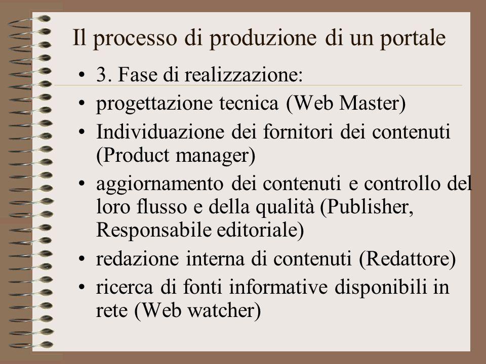 Il processo di produzione di un portale