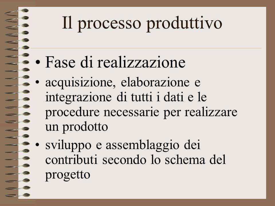 Il processo produttivo