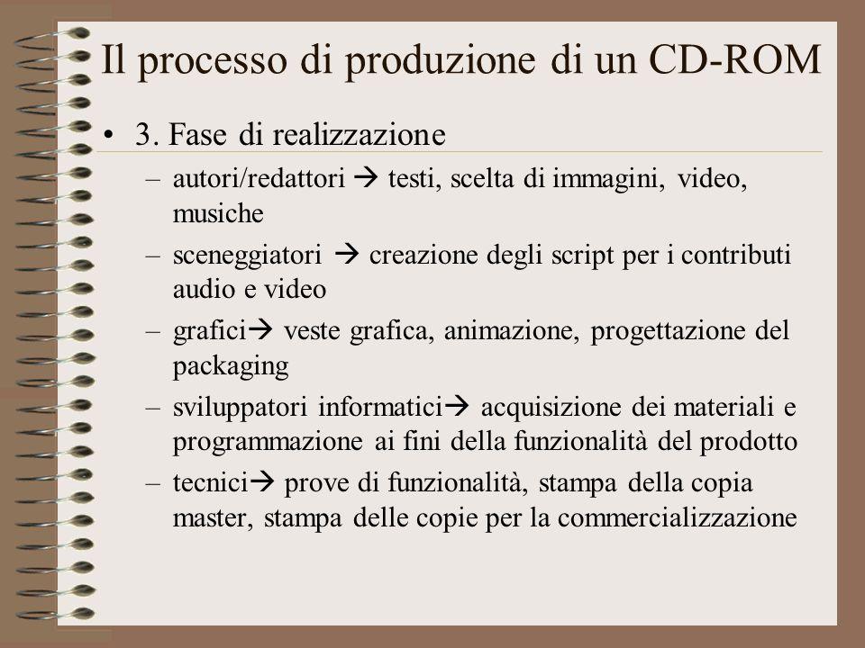 Il processo di produzione di un CD-ROM