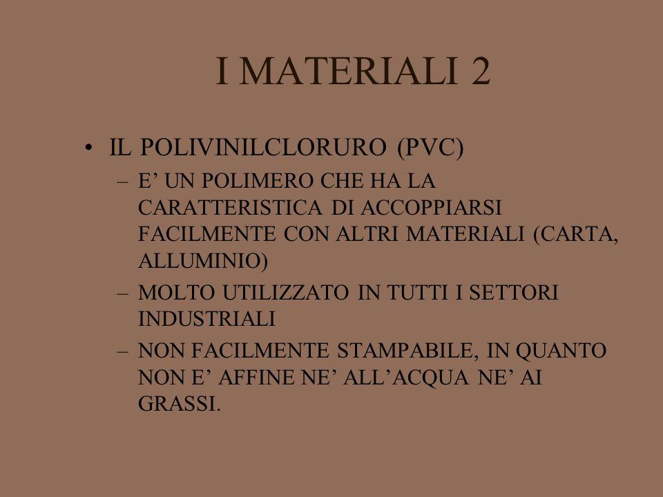 I MATERIALI 2 IL POLIVINILCLORURO (PVC)