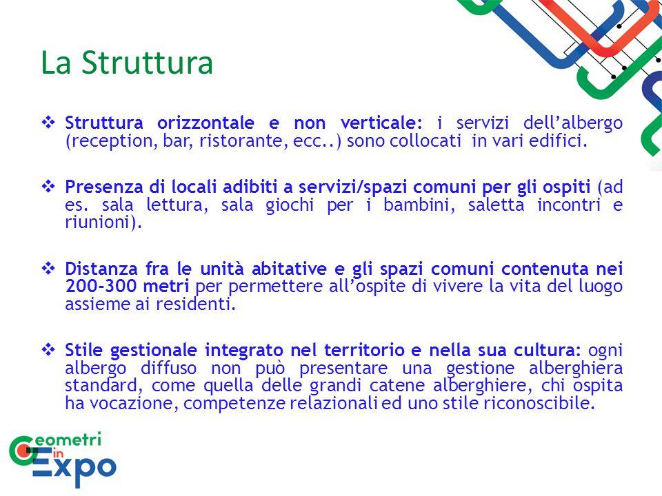 La Struttura Struttura orizzontale e non verticale: i servizi dell'albergo (reception, bar, ristorante, ecc..) sono collocati in vari edifici.