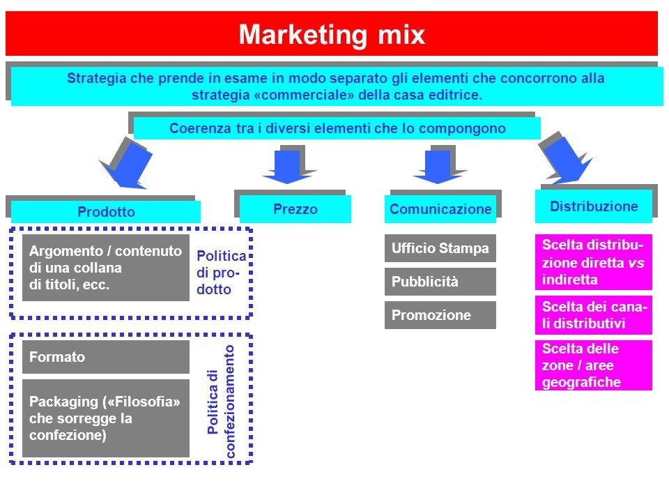 Marketing mixStrategia che prende in esame in modo separato gli elementi che concorrono alla. strategia «commerciale» della casa editrice.