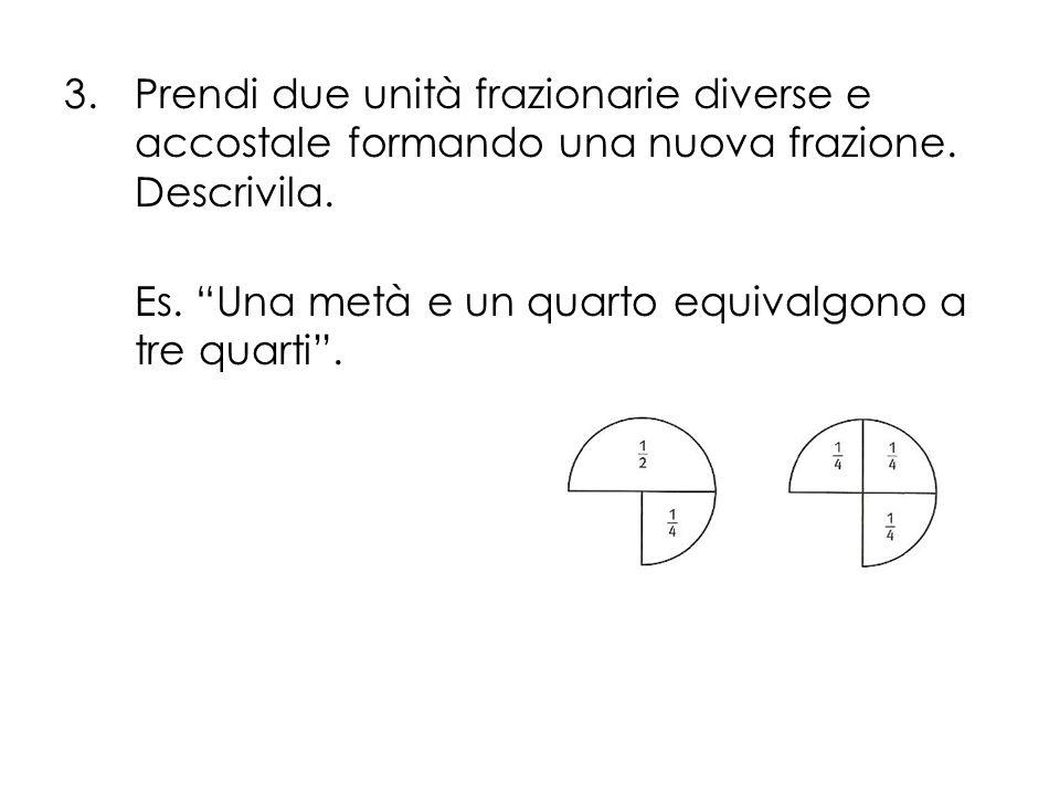 Prendi due unità frazionarie diverse e accostale formando una nuova frazione. Descrivila.