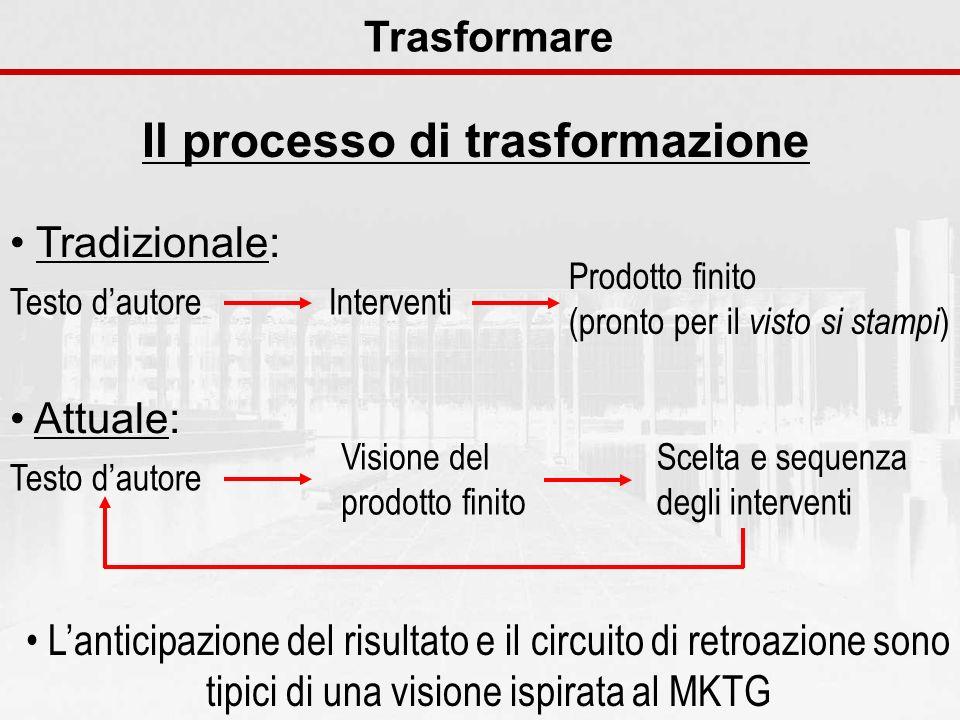 Il processo di trasformazione